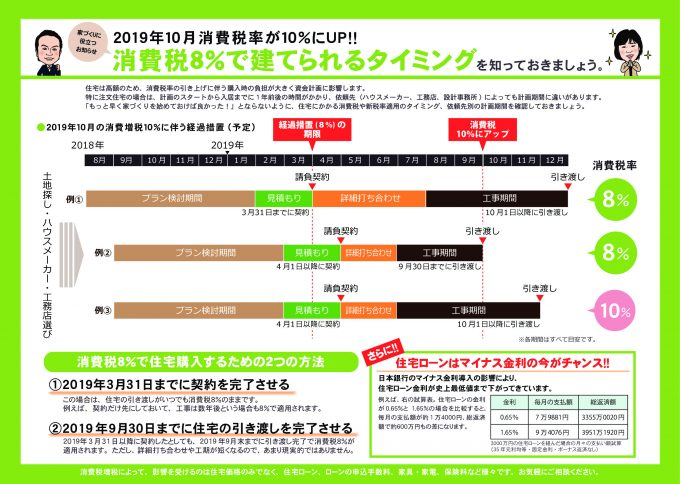消費税2018-2