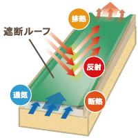 神奈川県横浜市の健康住宅の遮熱ルーフ