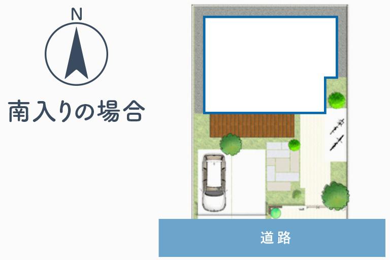 神奈川県横浜市の注文住宅の建物配置図