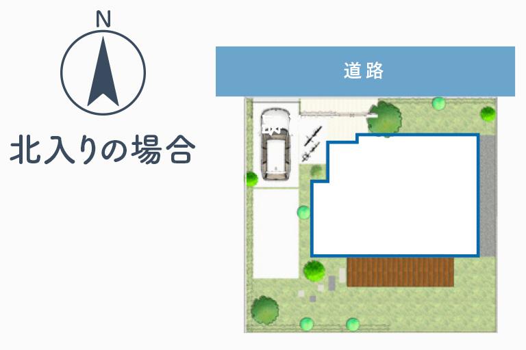 神奈川県横浜市の注文住宅の建物配置図2