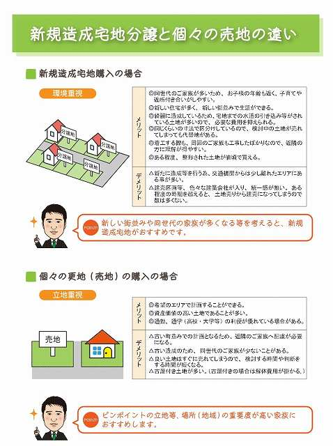 横浜市の土地探しは近代ホームへ