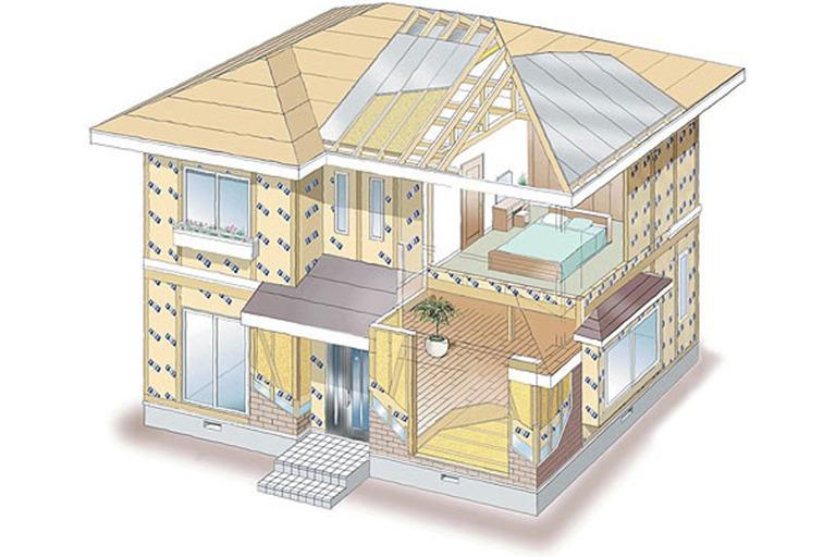 健康住宅の耐震等級