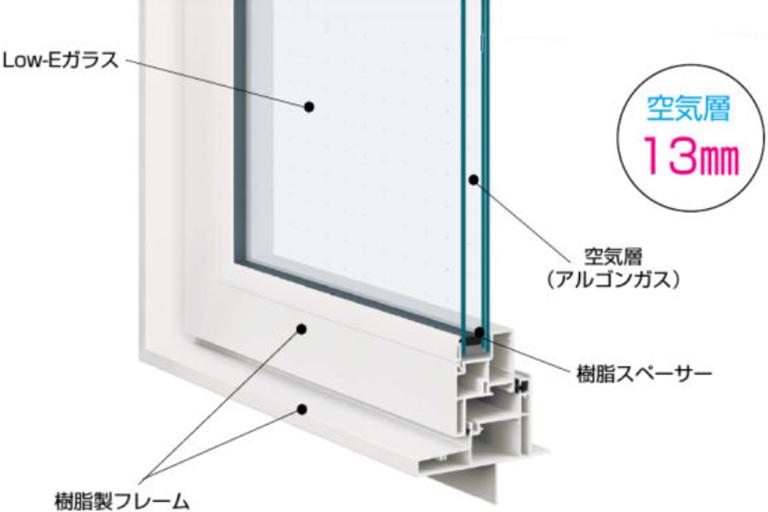 神奈川県横浜市の健康住宅の省エネ住宅設備