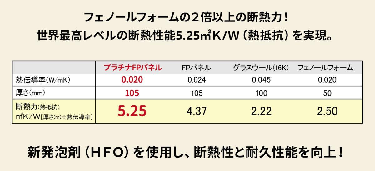 横浜の高気密高断熱